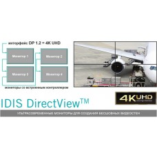 Видеонаблюдение в формате ультравысокой чёткости IDIS